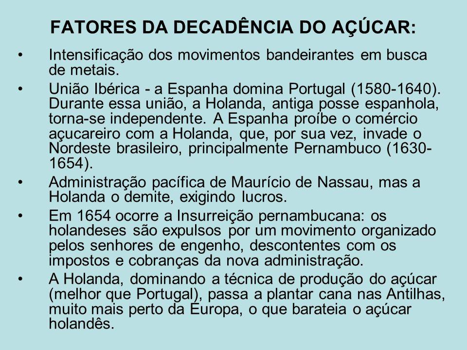 FATORES DA DECADÊNCIA DO AÇÚCAR: