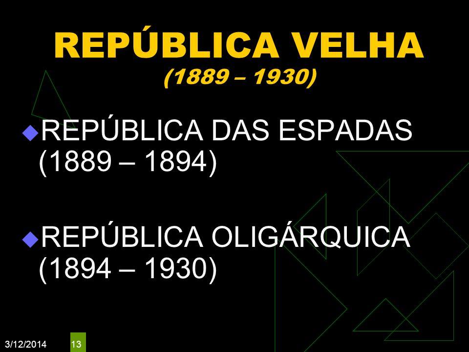 REPÚBLICA VELHA (1889 – 1930) REPÚBLICA DAS ESPADAS (1889 – 1894)