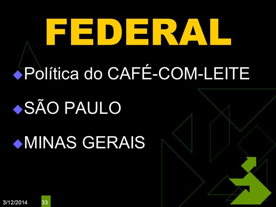 FEDERAL Política do CAFÉ-COM-LEITE SÃO PAULO MINAS GERAIS 3/26/2017