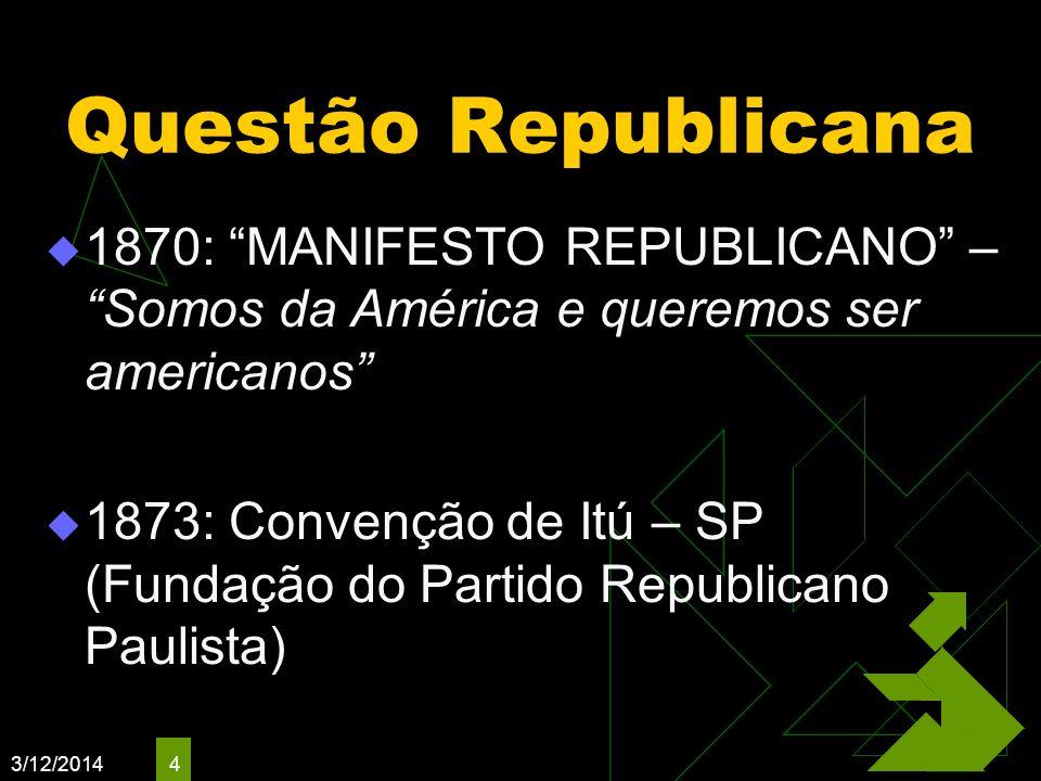Questão Republicana 1870: MANIFESTO REPUBLICANO – Somos da América e queremos ser americanos