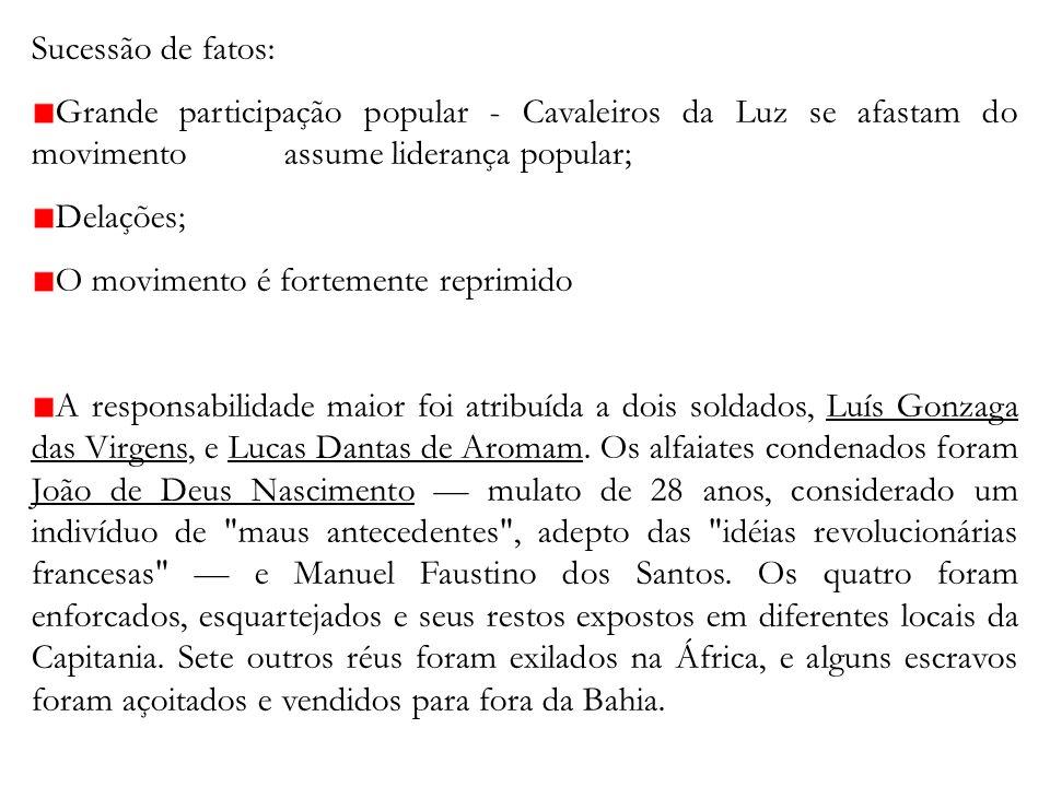 Sucessão de fatos: Grande participação popular - Cavaleiros da Luz se afastam do movimento assume liderança popular;
