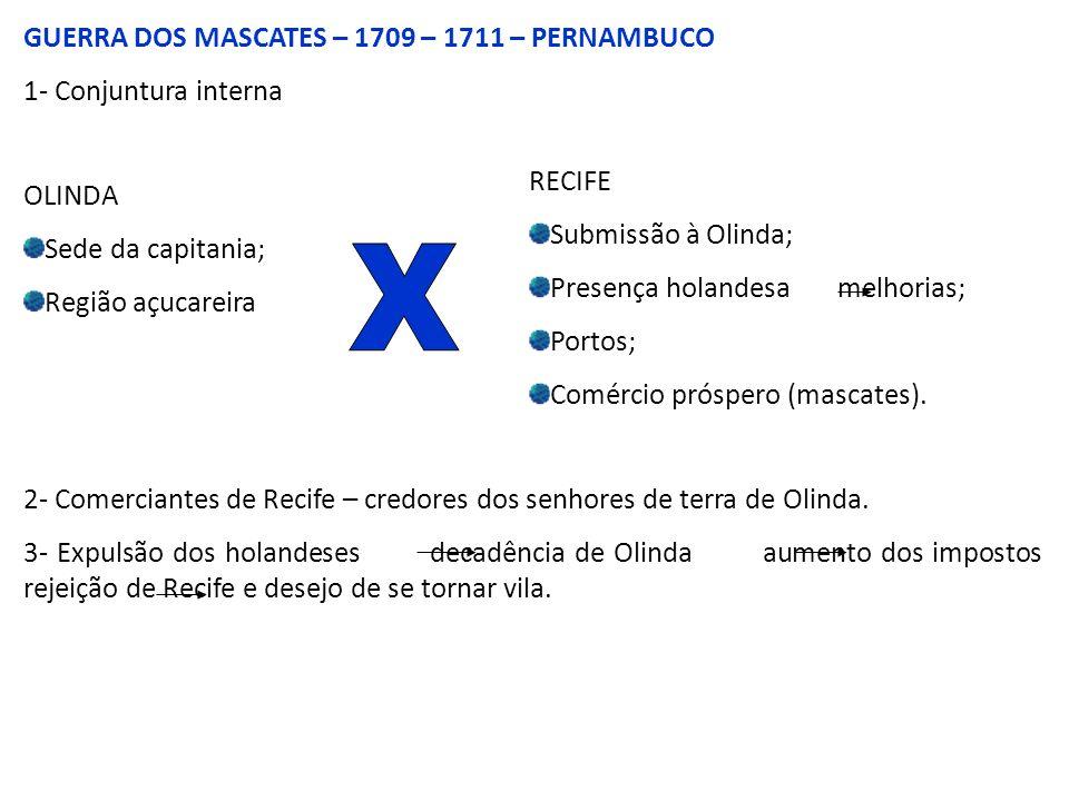 X GUERRA DOS MASCATES – 1709 – 1711 – PERNAMBUCO 1- Conjuntura interna