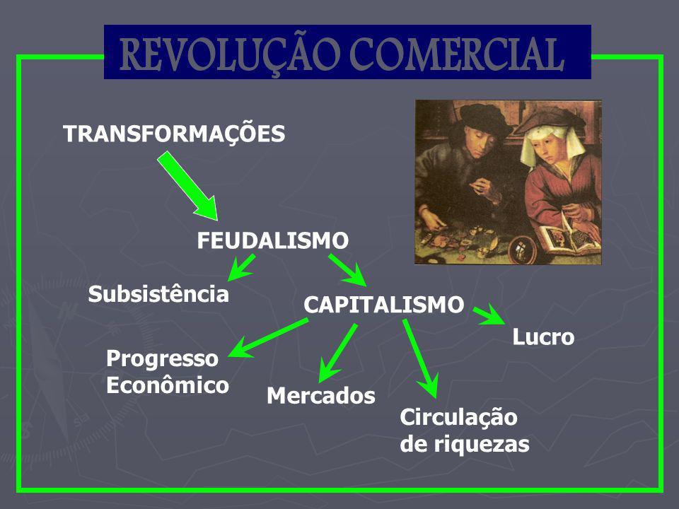 REVOLUÇÃO COMERCIAL TRANSFORMAÇÕES FEUDALISMO CAPITALISMO Lucro