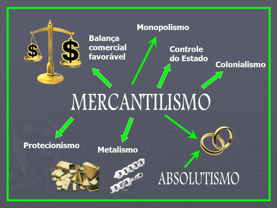 MERCANTILISMO ABSOLUTISMO