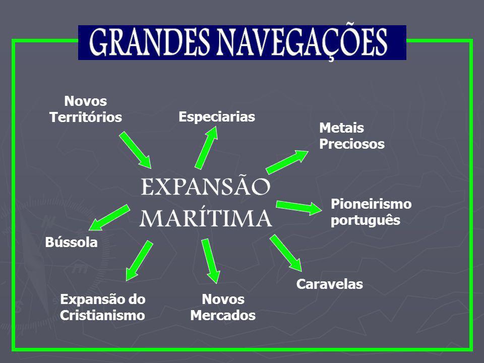 GRANDES NAVEGAÇÕES EXPANSÃO MARÍTIMA