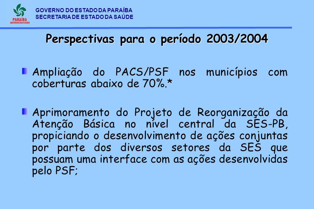 Perspectivas para o período 2003/2004