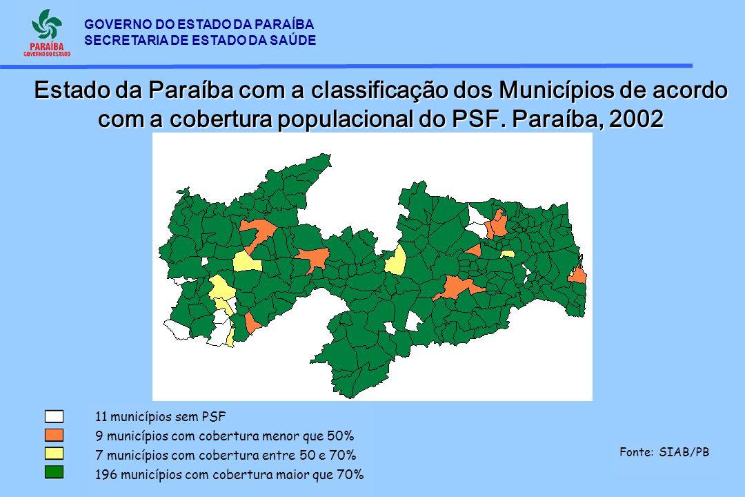 Estado da Paraíba com a classificação dos Municípios de acordo com a cobertura populacional do PSF. Paraíba, 2002