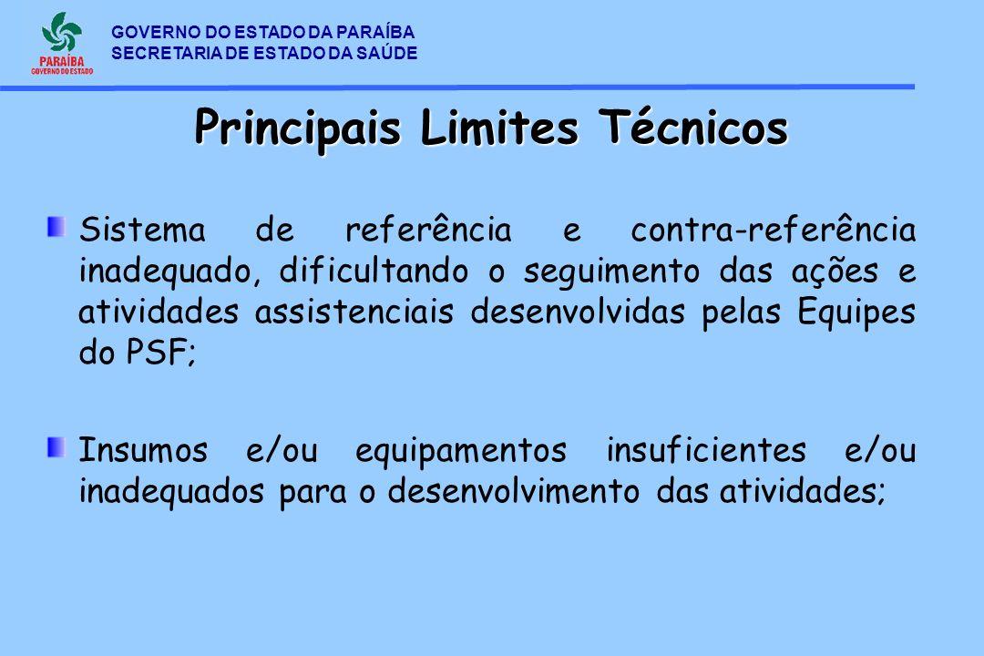 Principais Limites Técnicos