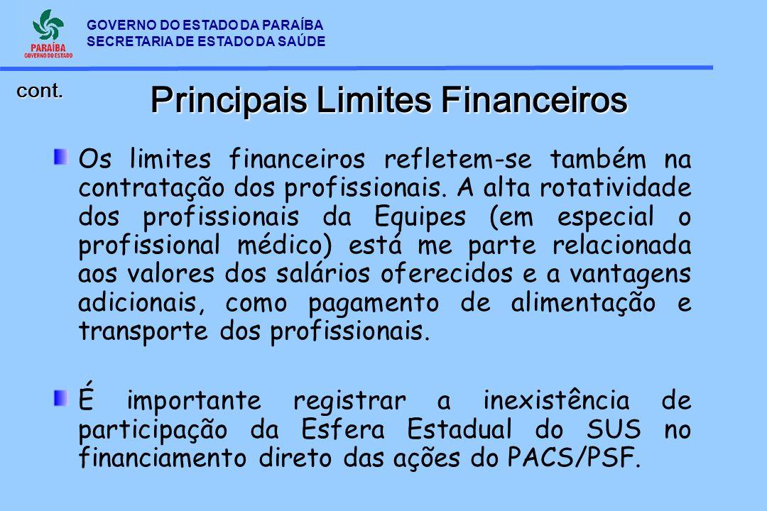 Principais Limites Financeiros