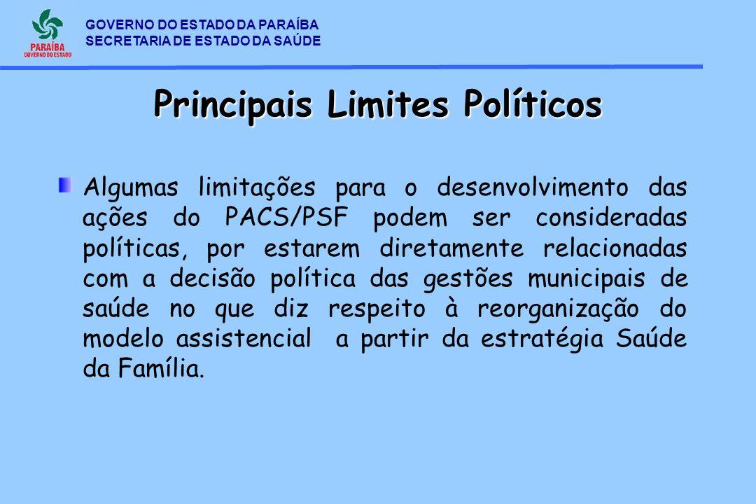 Principais Limites Políticos