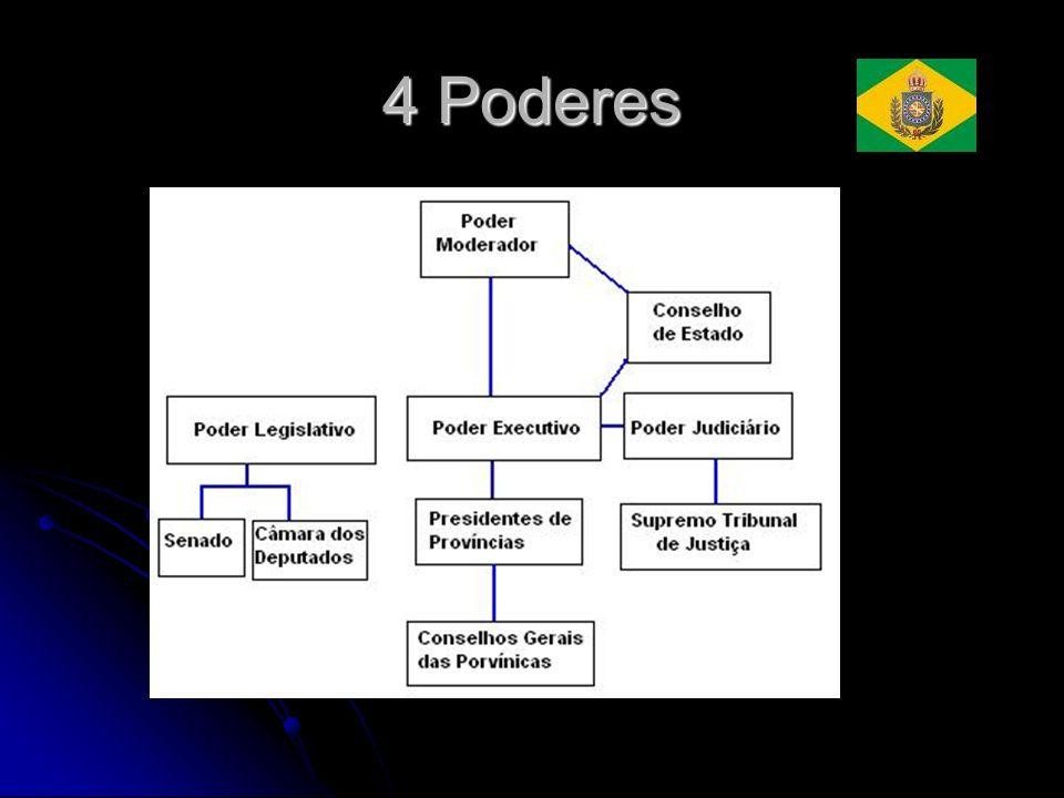 4 Poderes