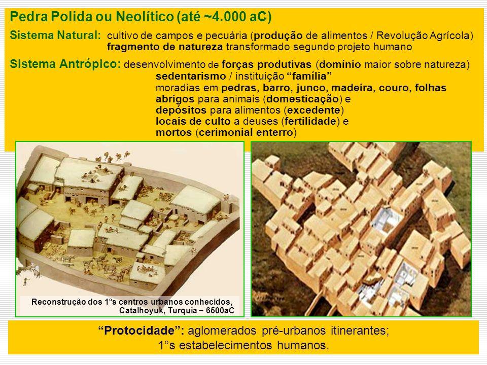 Pedra Polida ou Neolítico (até ~4.000 aC)