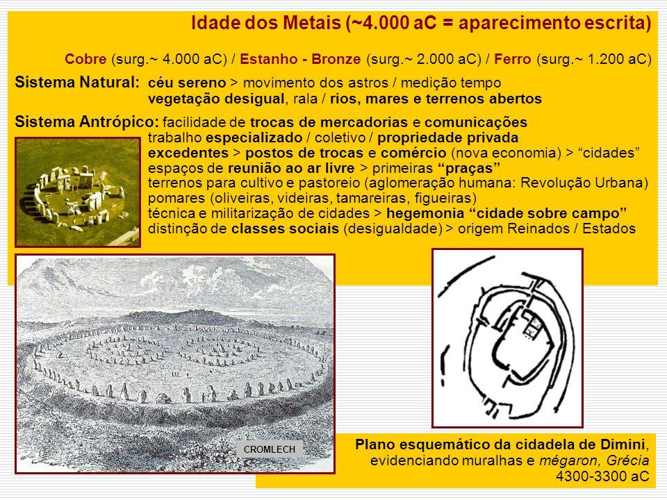 Idade dos Metais (~4.000 aC = aparecimento escrita)