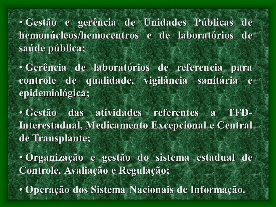 Gestão e gerência de Unidades Públicas de hemonúcleos/hemocentros e de laboratórios de saúde pública;