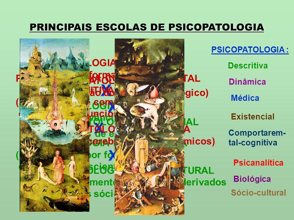 PRINCIPAIS ESCOLAS DE PSICOPATOLOGIA
