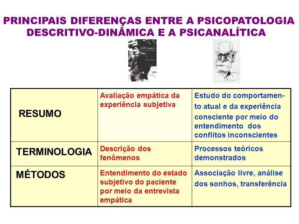 TERMINOLOGIA PRINCIPAIS DIFERENÇAS ENTRE A PSICOPATOLOGIA