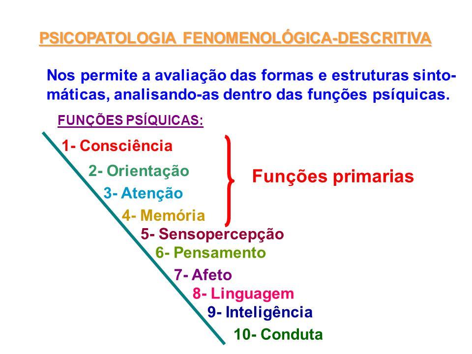 Funções primarias PSICOPATOLOGIA FENOMENOLÓGICA-DESCRITIVA