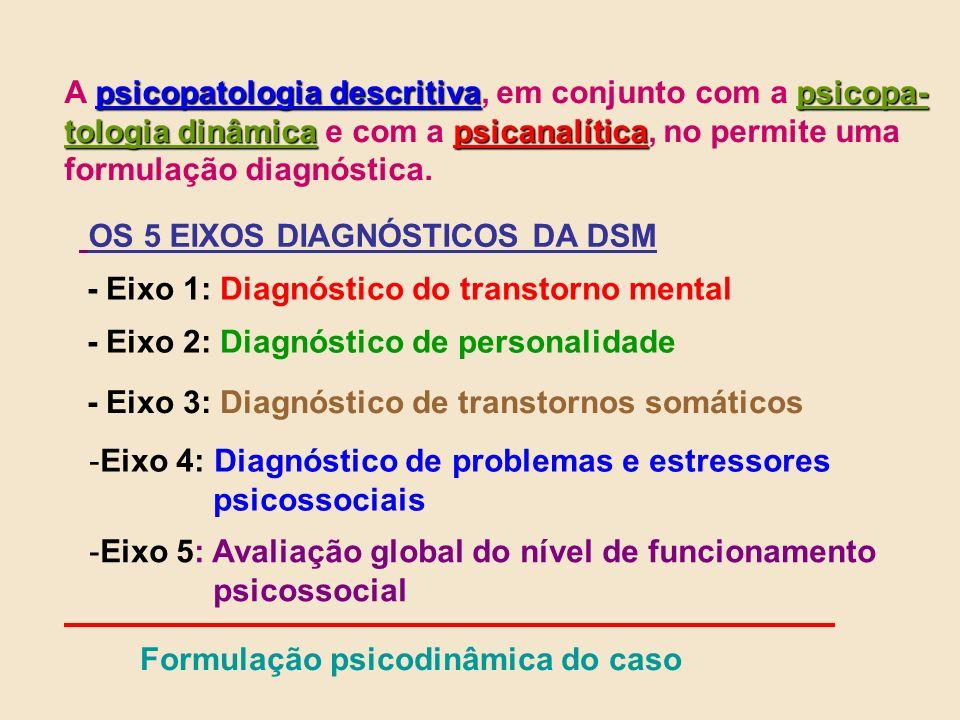 A psicopatologia descritiva, em conjunto com a psicopa-