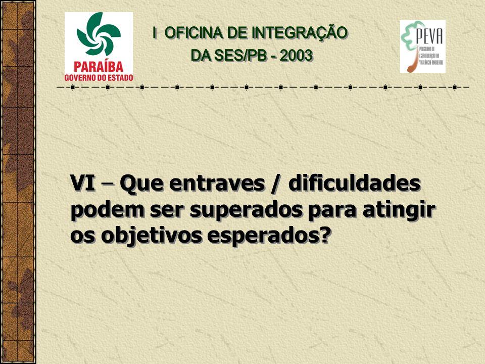 I OFICINA DE INTEGRAÇÃO