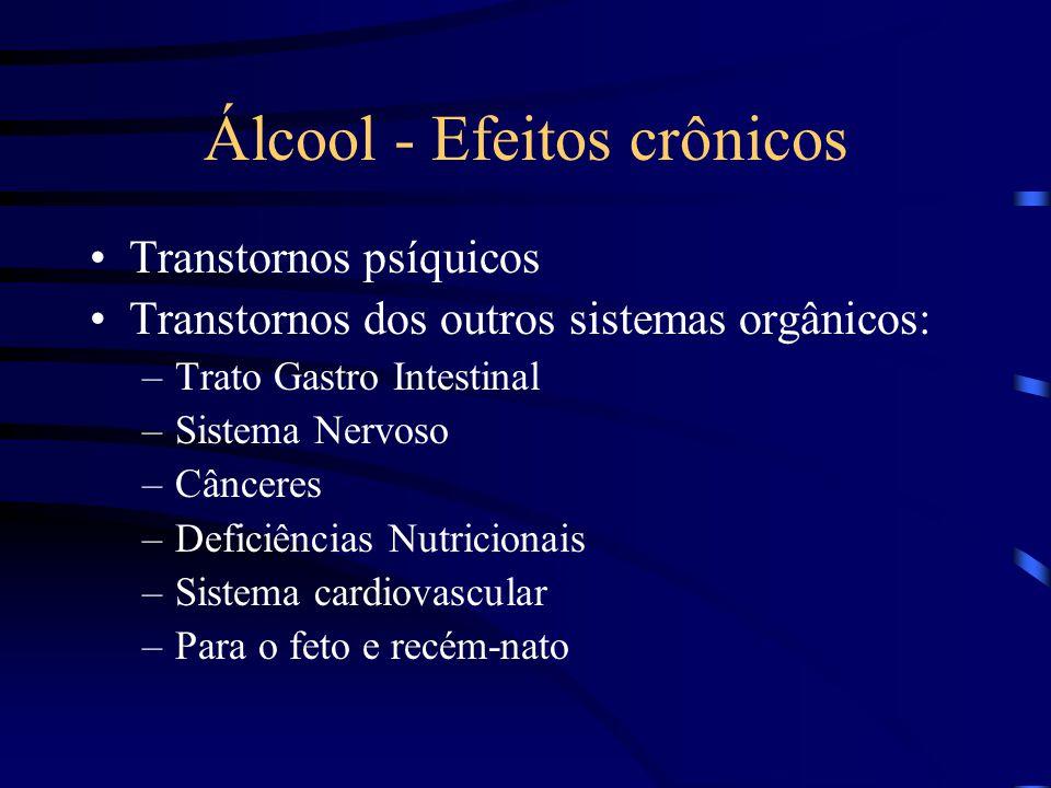 Álcool - Efeitos crônicos