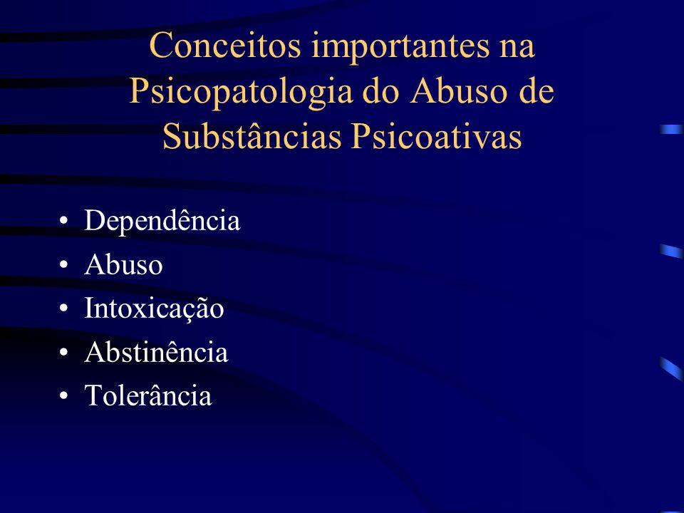 Conceitos importantes na Psicopatologia do Abuso de Substâncias Psicoativas