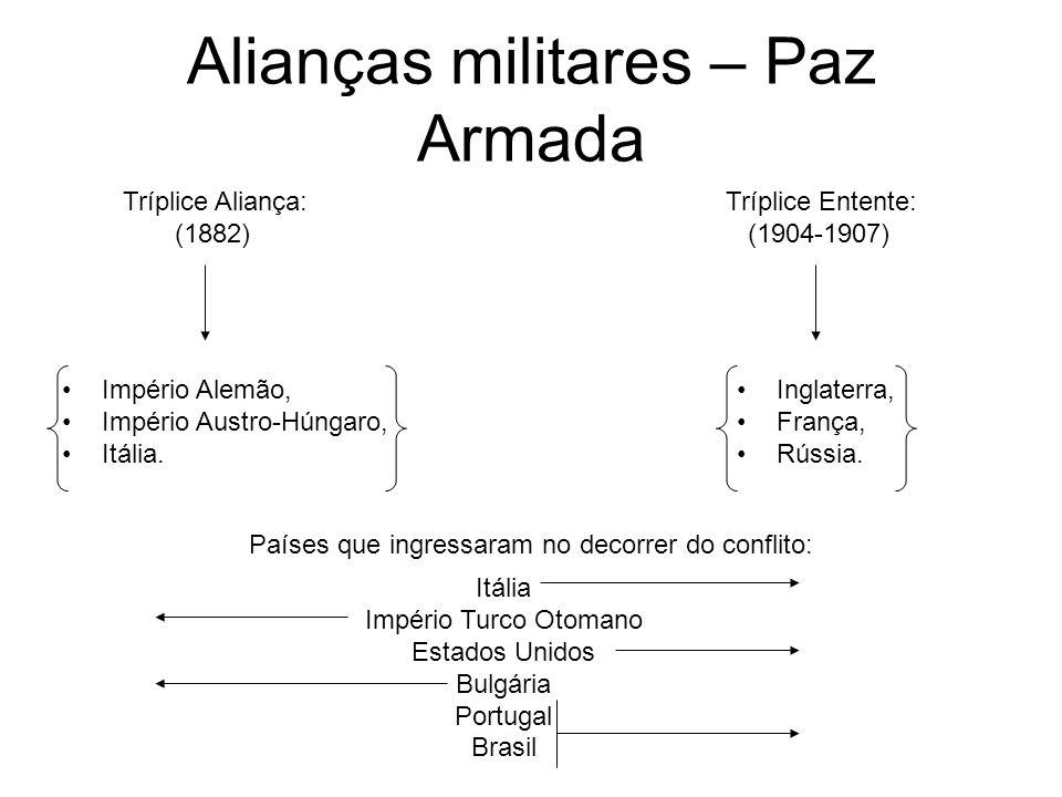Alianças militares – Paz Armada