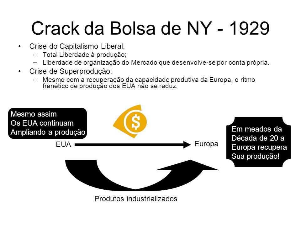 Crack da Bolsa de NY - 1929 Crise do Capitalismo Liberal:
