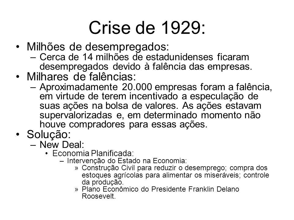Crise de 1929: Milhões de desempregados: Milhares de falências: