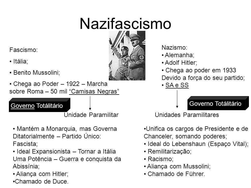 Nazifascismo Nazismo: Alemanha; Adolf Hitler; Chega ao poder em 1933