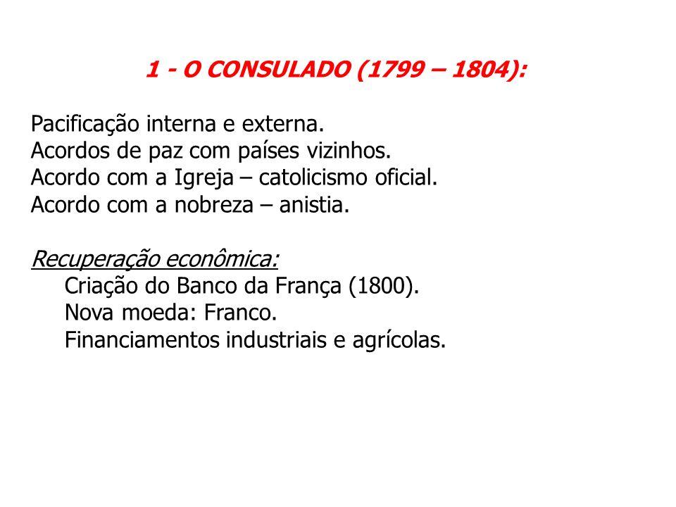 1 - O CONSULADO (1799 – 1804): Pacificação interna e externa. Acordos de paz com países vizinhos. Acordo com a Igreja – catolicismo oficial.