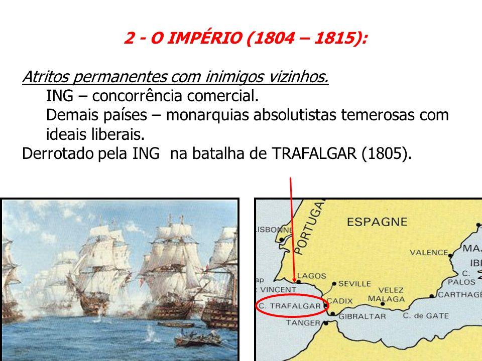 2 - O IMPÉRIO (1804 – 1815):Atritos permanentes com inimigos vizinhos. ING – concorrência comercial.