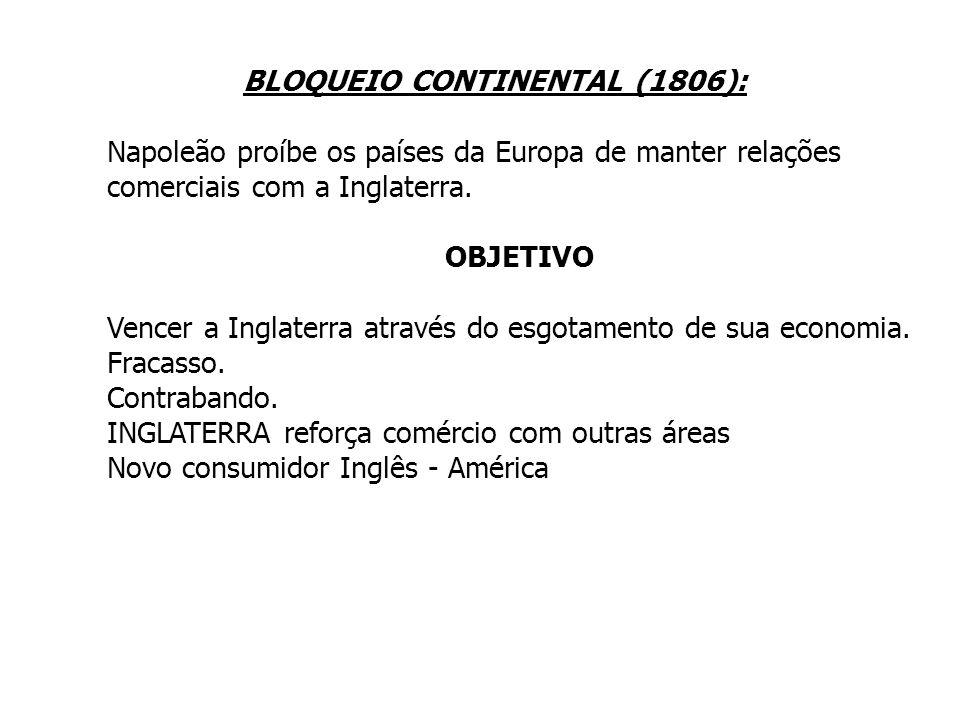 BLOQUEIO CONTINENTAL (1806):