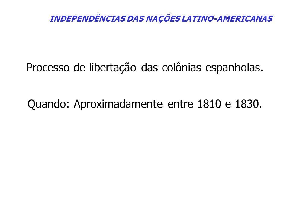 INDEPENDÊNCIAS DAS NAÇÕES LATINO-AMERICANAS