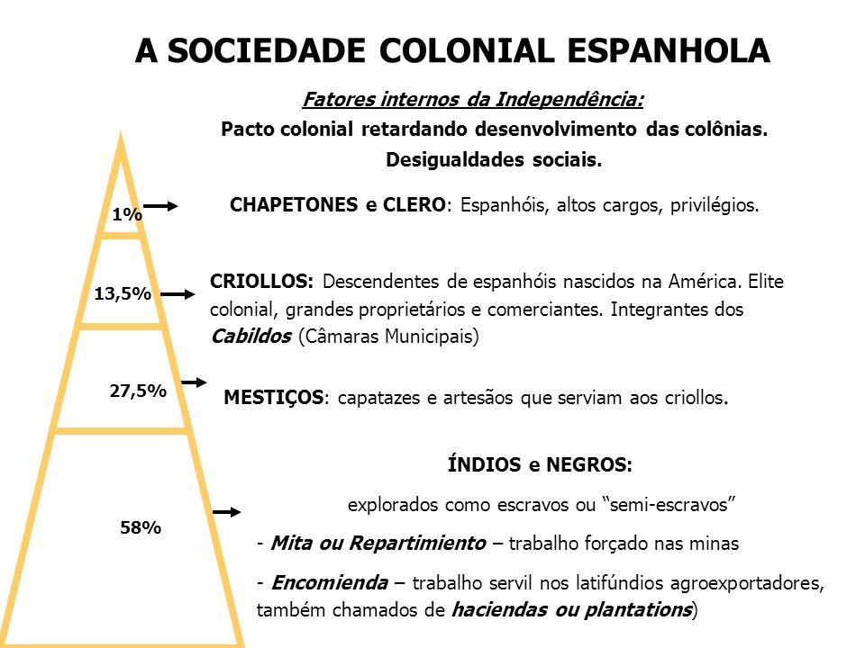 A SOCIEDADE COLONIAL ESPANHOLA