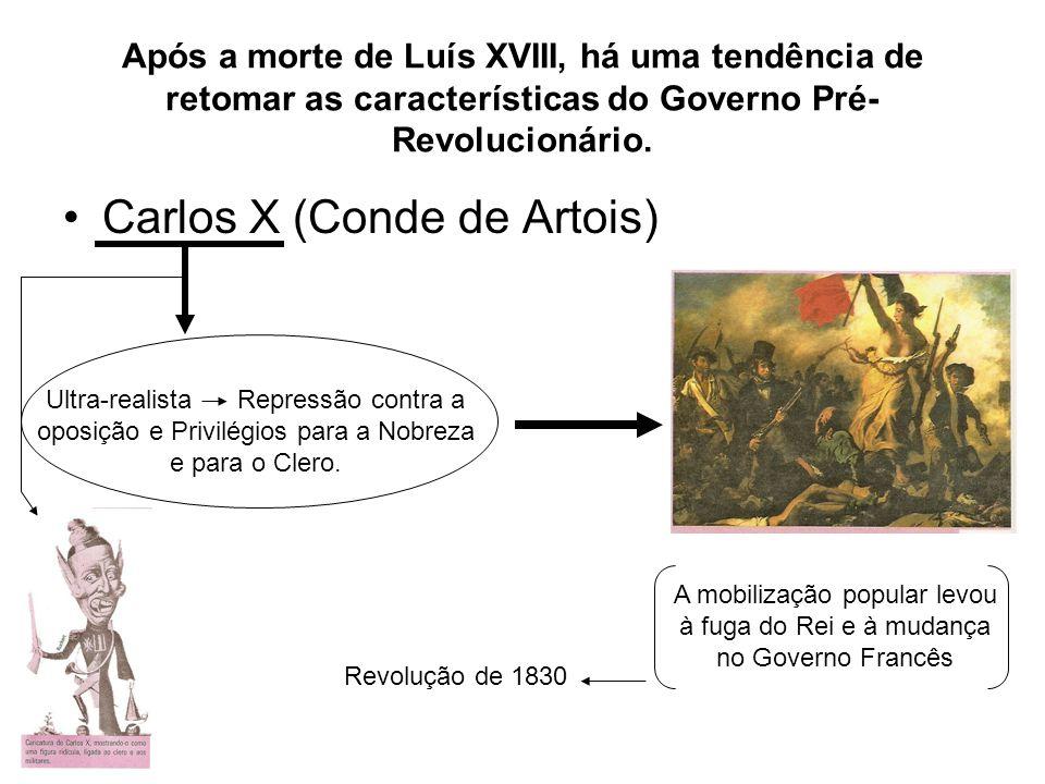 Carlos X (Conde de Artois)