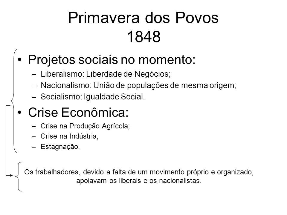 Primavera dos Povos 1848 Projetos sociais no momento: Crise Econômica: