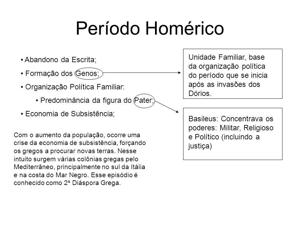 Período Homérico Unidade Familiar, base da organização política do período que se inicia após as invasões dos Dórios.