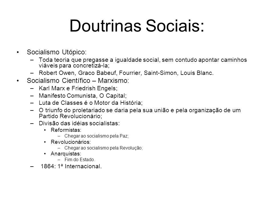 Doutrinas Sociais: Socialismo Utópico: