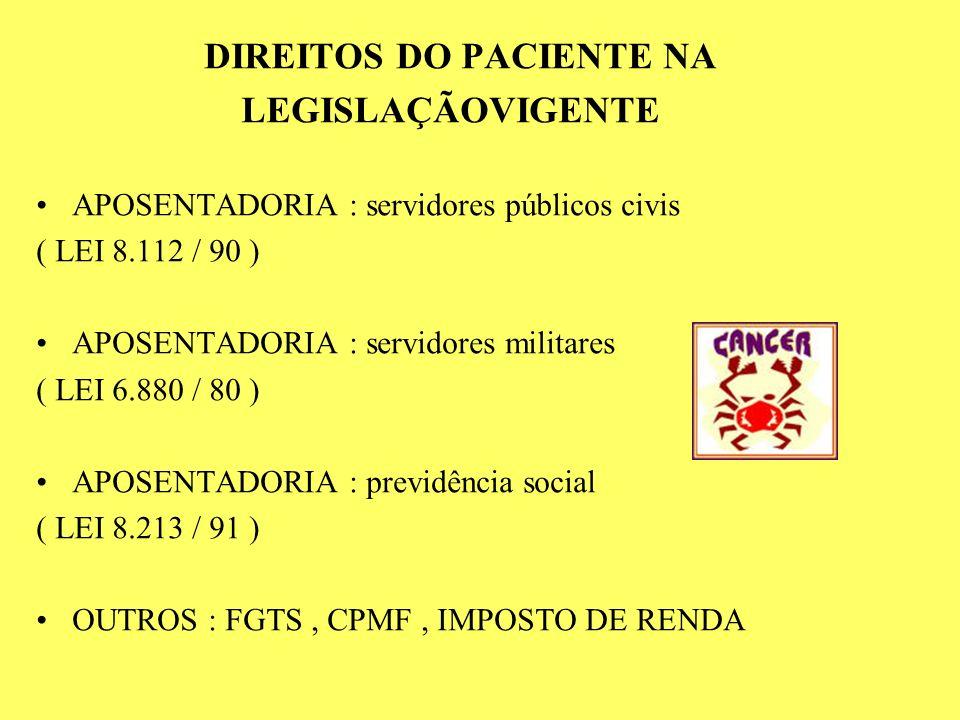 DIREITOS DO PACIENTE NA LEGISLAÇÃOVIGENTE