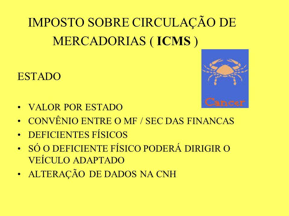 IMPOSTO SOBRE CIRCULAÇÃO DE MERCADORIAS ( ICMS )