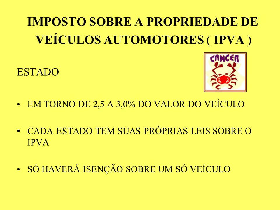 IMPOSTO SOBRE A PROPRIEDADE DE VEÍCULOS AUTOMOTORES ( IPVA )