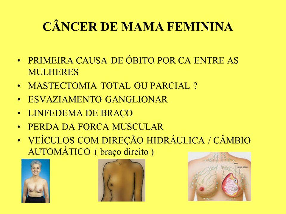 CÂNCER DE MAMA FEMININA