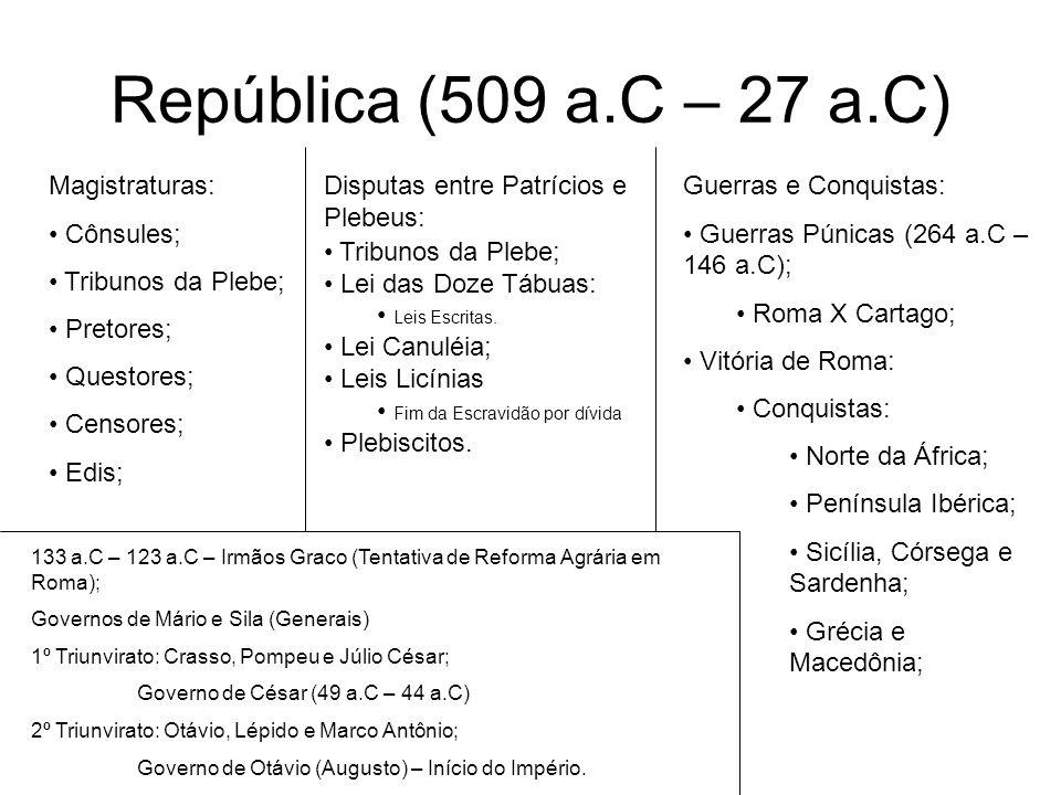 República (509 a.C – 27 a.C) Magistraturas: Cônsules;