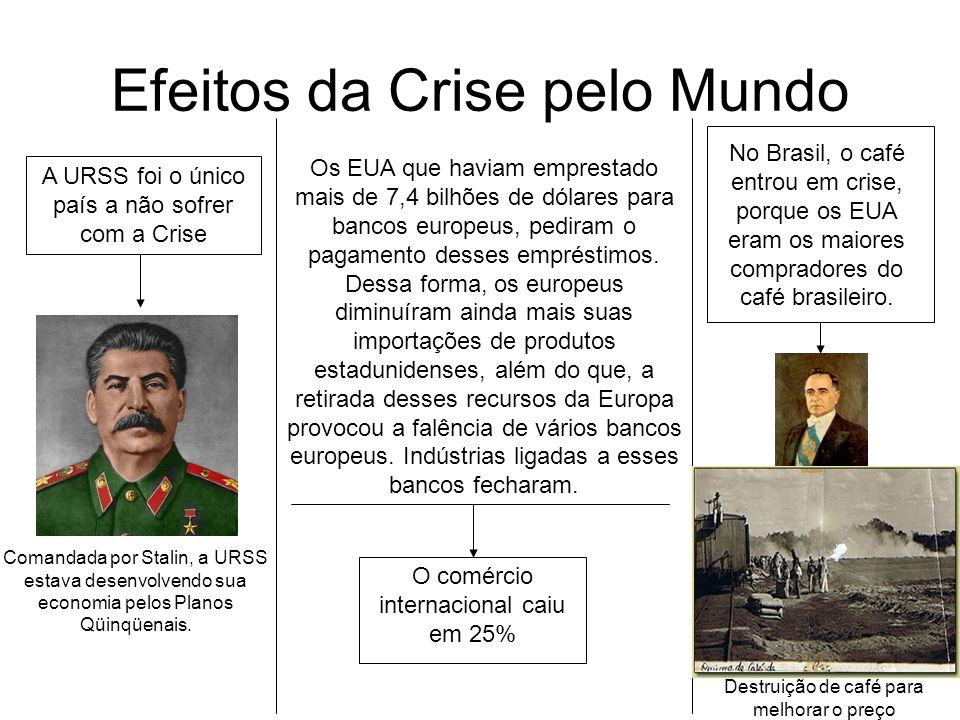 Efeitos da Crise pelo Mundo