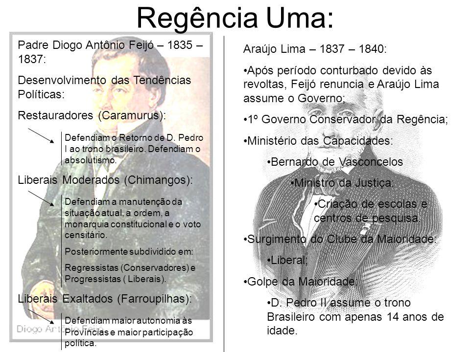 Regência Uma: Padre Diogo Antônio Feijó – 1835 – 1837: