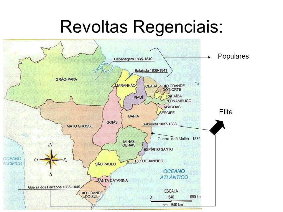 Revoltas Regenciais: Populares Elite Guerra dos Malês - 1835