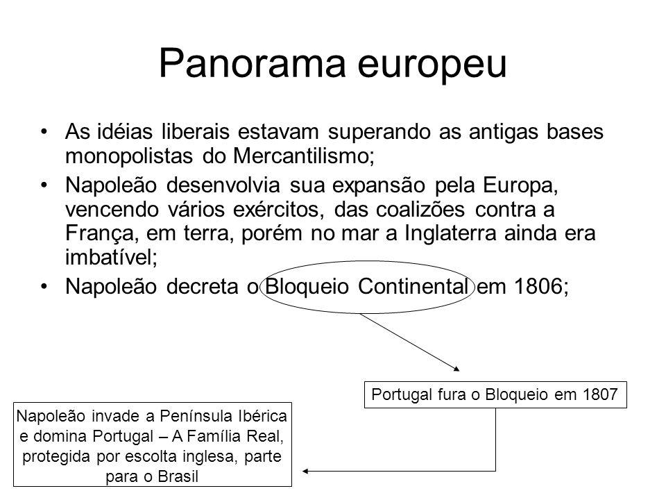 Panorama europeuAs idéias liberais estavam superando as antigas bases monopolistas do Mercantilismo;