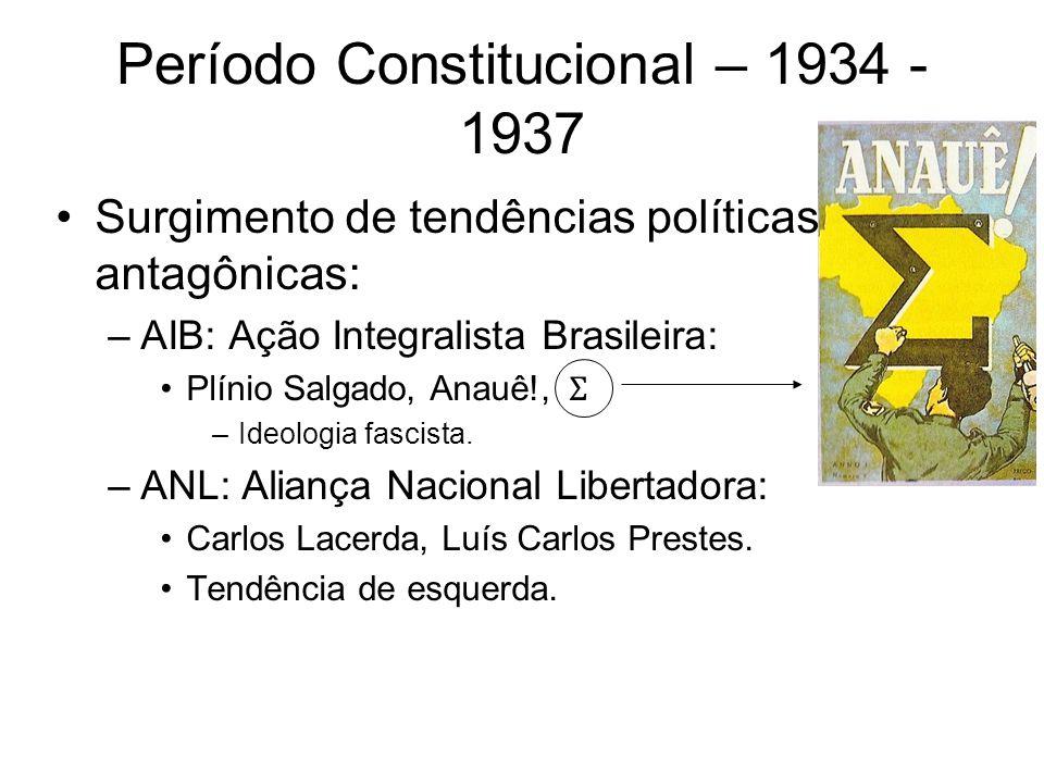 Período Constitucional – 1934 - 1937