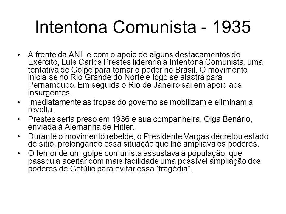 Intentona Comunista - 1935