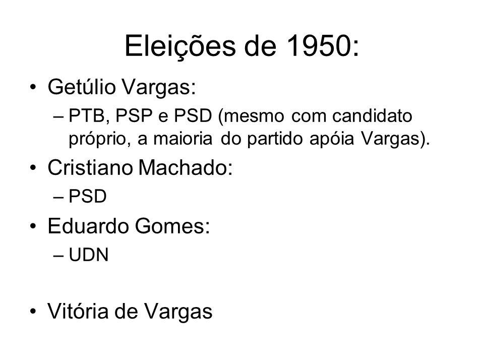 Eleições de 1950: Getúlio Vargas: Cristiano Machado: Eduardo Gomes: